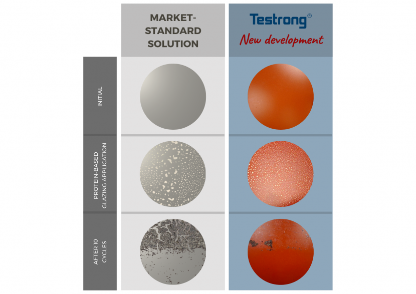 Innovation in non-stick coatings